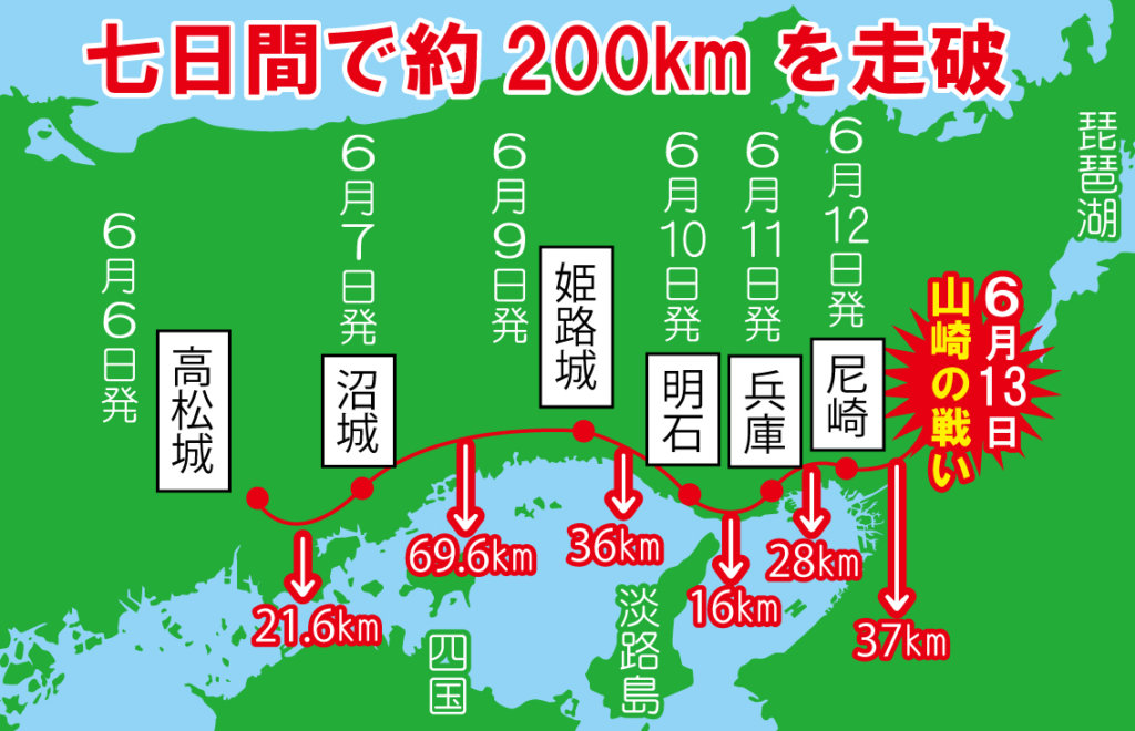 中国 大 返し 【中国大返しとは】簡単にわかりやすく解説!!高速移動のルートや距離・...
